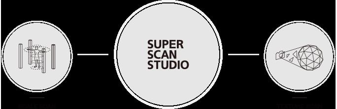 スーパースキャンスタジオ super scan studio super scan studioは
